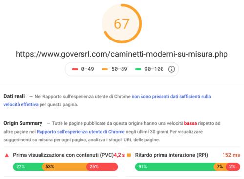 google-page-speed-insight-caminetti-moderni-1