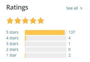 rating bulk editor